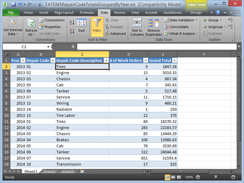 Fleet Maintenance Software Spreadsheets