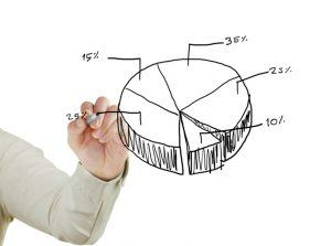 Hand drawing a pie chart on clear board